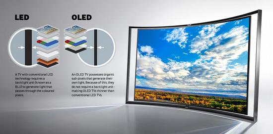 三星宣布明年投产搭载量子点技术的OLED面板,逐步取代OLED